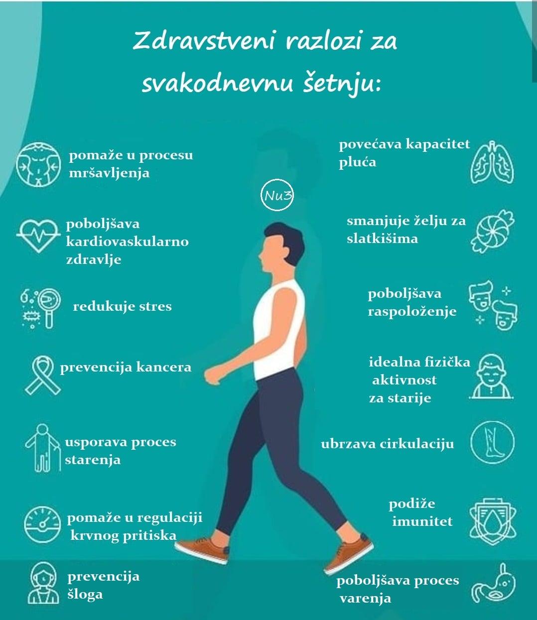 Fizička aktivnost kao lek